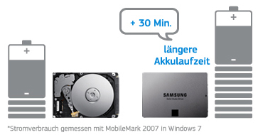 http://media.cw-mobile.de/media/catalog/product/1/3/13_5.jpg